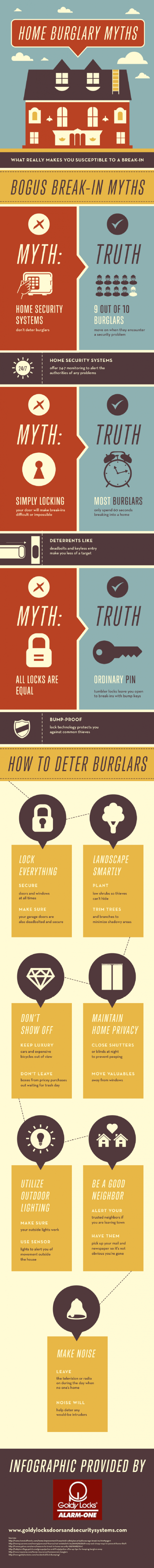 Home Burglary Myths: What Really Makes You Susceptible to a Break-In