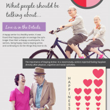 Home Care in North America: The Caring Infographic Infographic