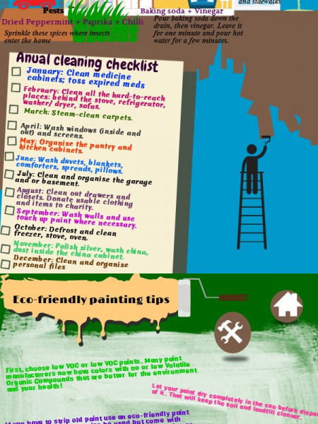 Home cleaning + remodeling Infographic