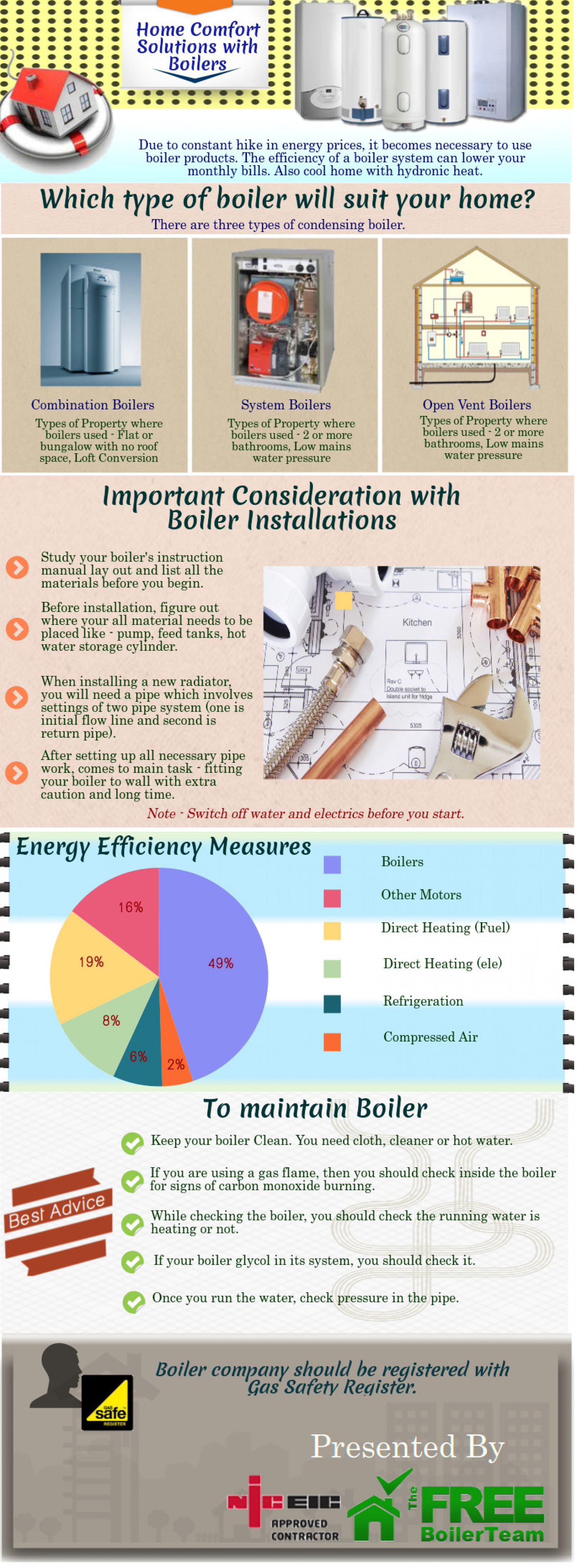 Home Comfort Solutions with Boilers Infographic
