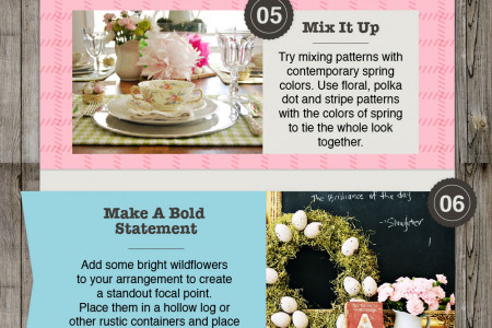 Home Decorating - Ideas for Easter  Infographic