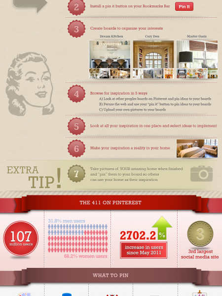 Home Decorating With Pinterest Infographic