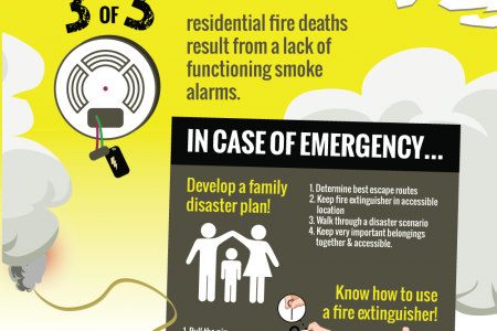 Home Electrical Tips and Safety Facts Infographic