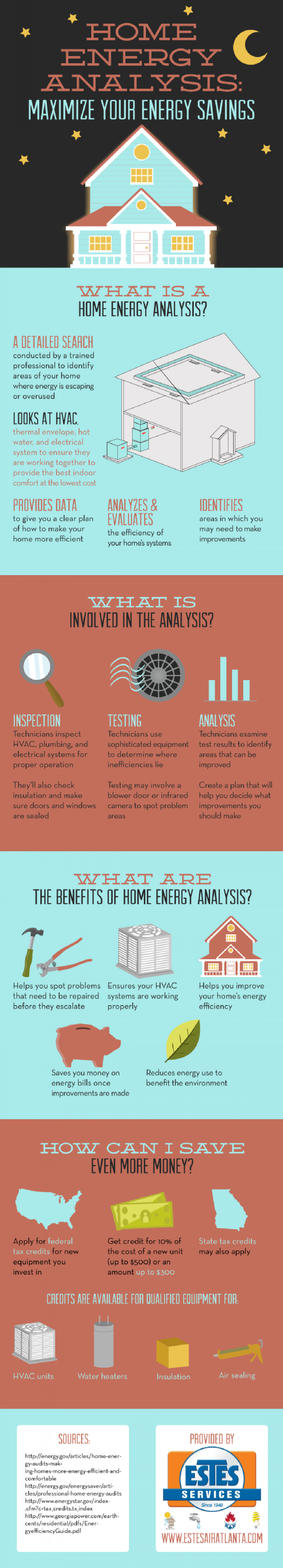 Home Energy Analysis: Maximize Your Energy Savings Infographic