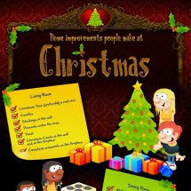 Home improvements people make at Christmas Infographic
