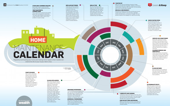 Home maintenance yearly calender