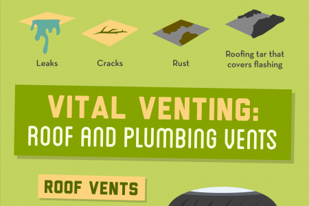Home Matters: Protective Flashing and Vents Infographic