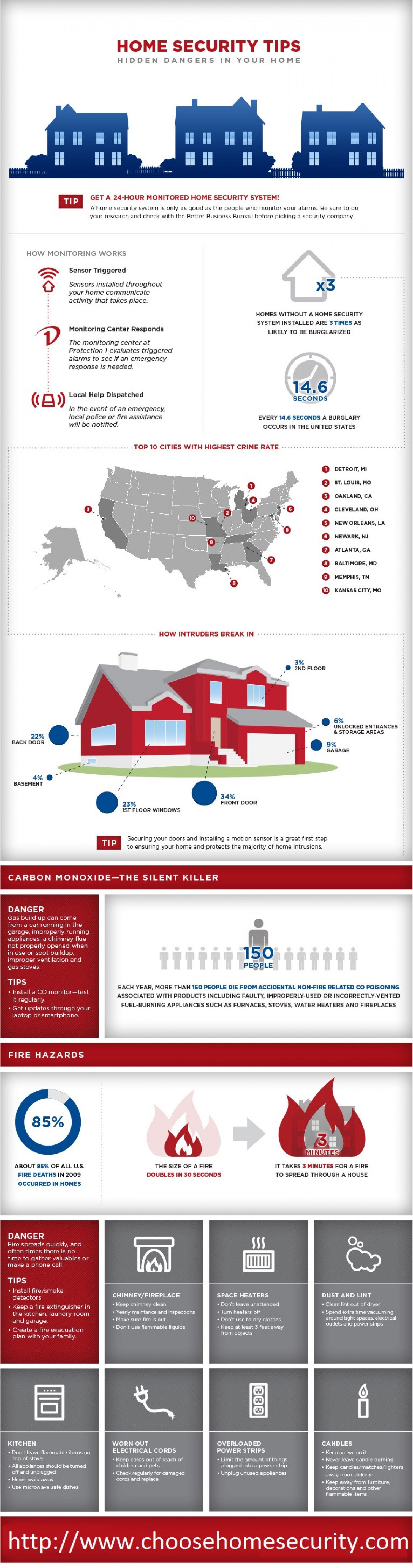 Home Security is 100% Possible Now Infographic