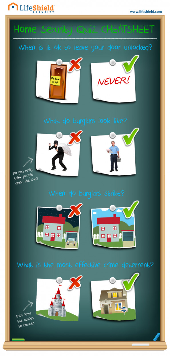 Home Security Quiz Cheatsheet Infographic