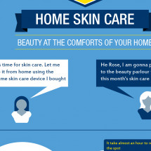 Home skin care tips – Skin care devices, the boon to everyone Infographic