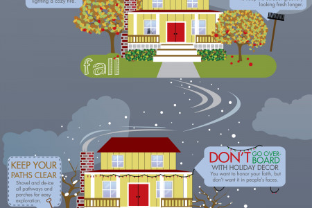 Home Staging in Every Season Infographic