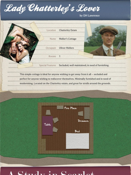 Homes of Classic Literature Infographic