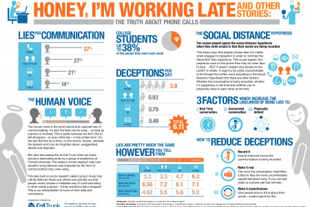 Honey, I'm Working Late, and Other Stories Infographic