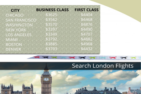 Hong Kong Business class flight Infographic