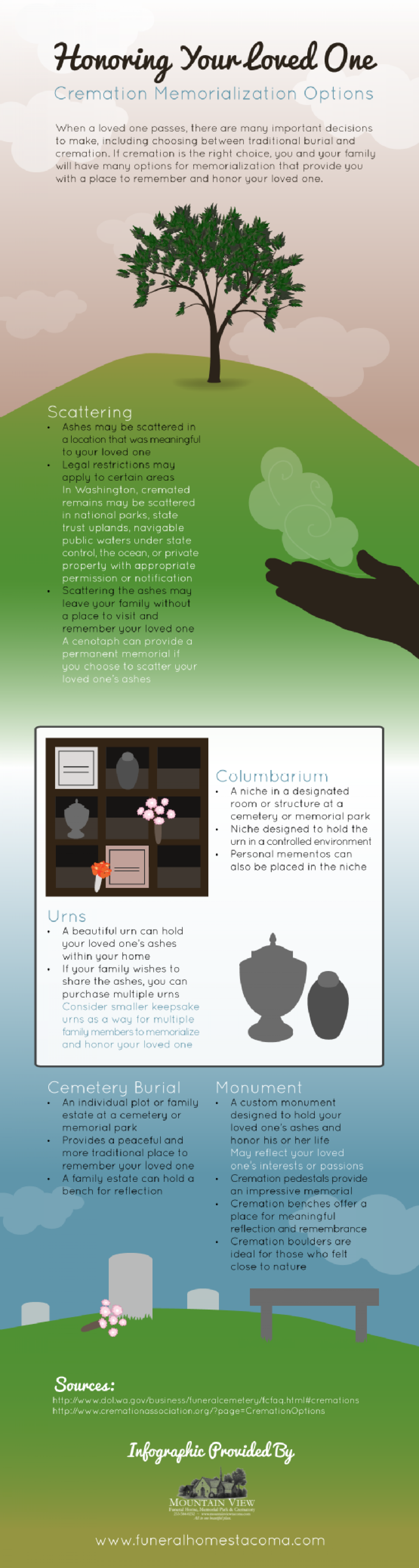 Honoring Your Loved One: Cremation Memorialization Options Infographic