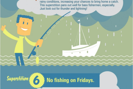 Hook, Line, and Sinker: Top 10 Fishing Superstitions Infographic