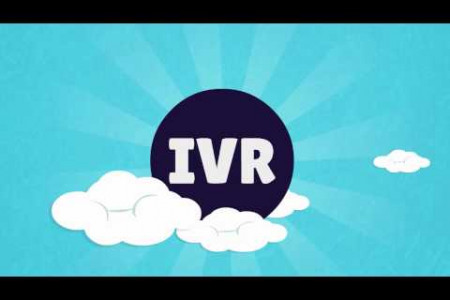 Hosted IVR by Sarv Infographic
