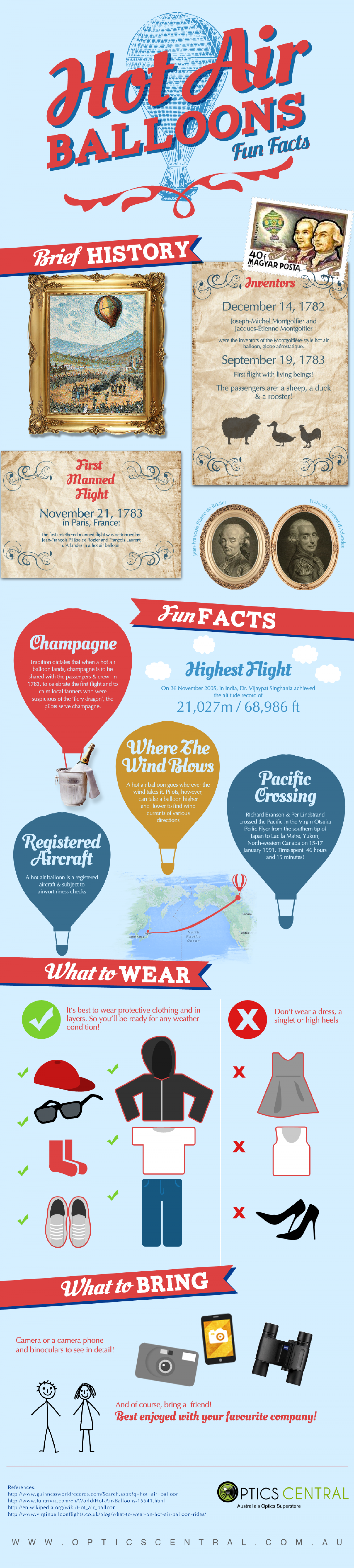 Hot Air Balloons Fun Facts Infographic