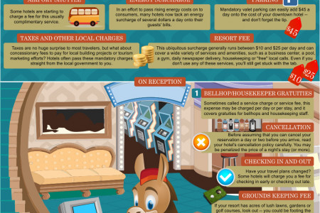 Hotels - the Real Cost of Sleeping Infographic