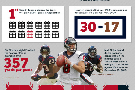 Houston Texans Game 1 Infographic