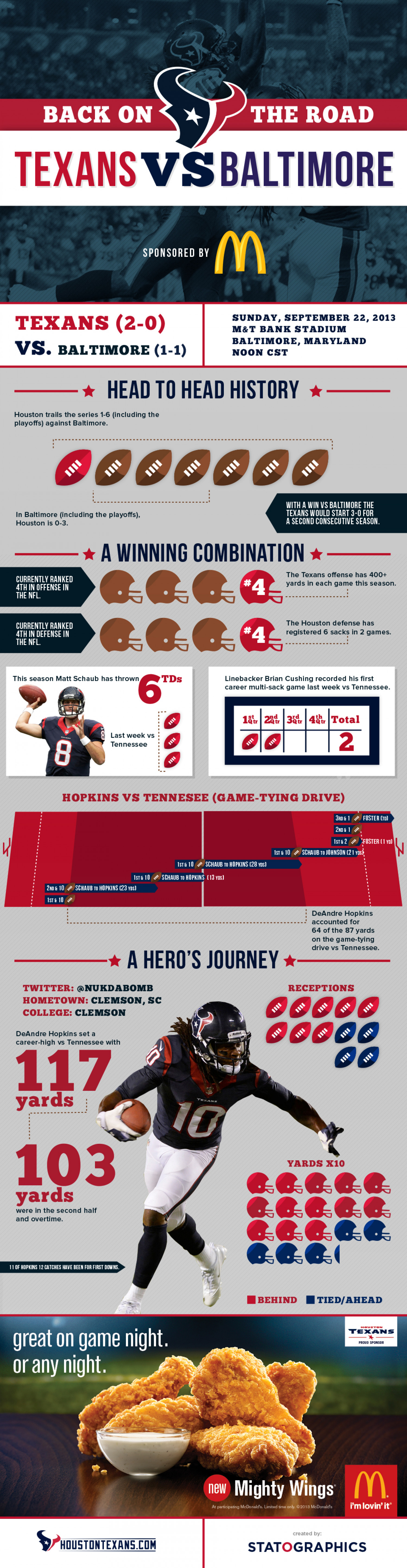 Houston Texans Game 3 Infographic