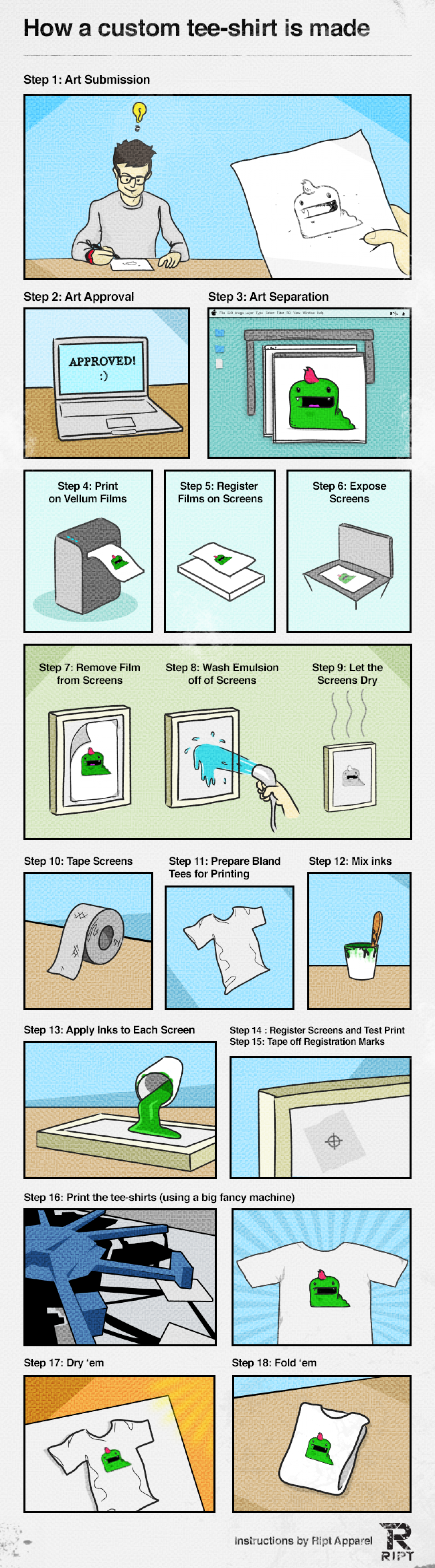 How a Custom T-Shirt Is Made Infographic