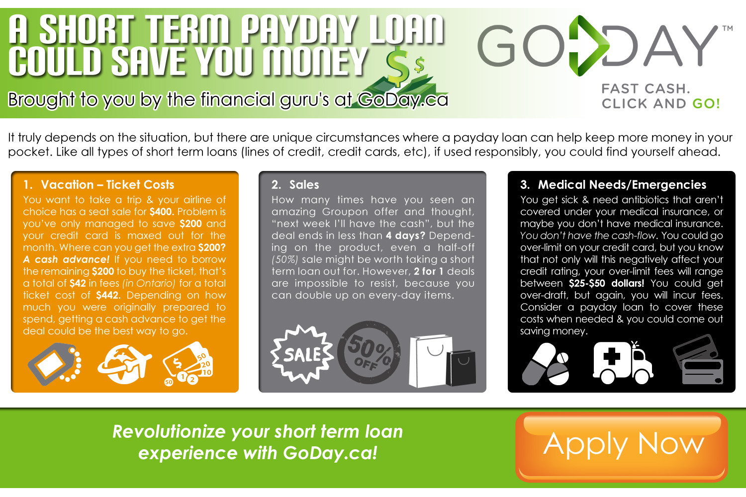 How a Payday Loan Could Save You Money Infographic