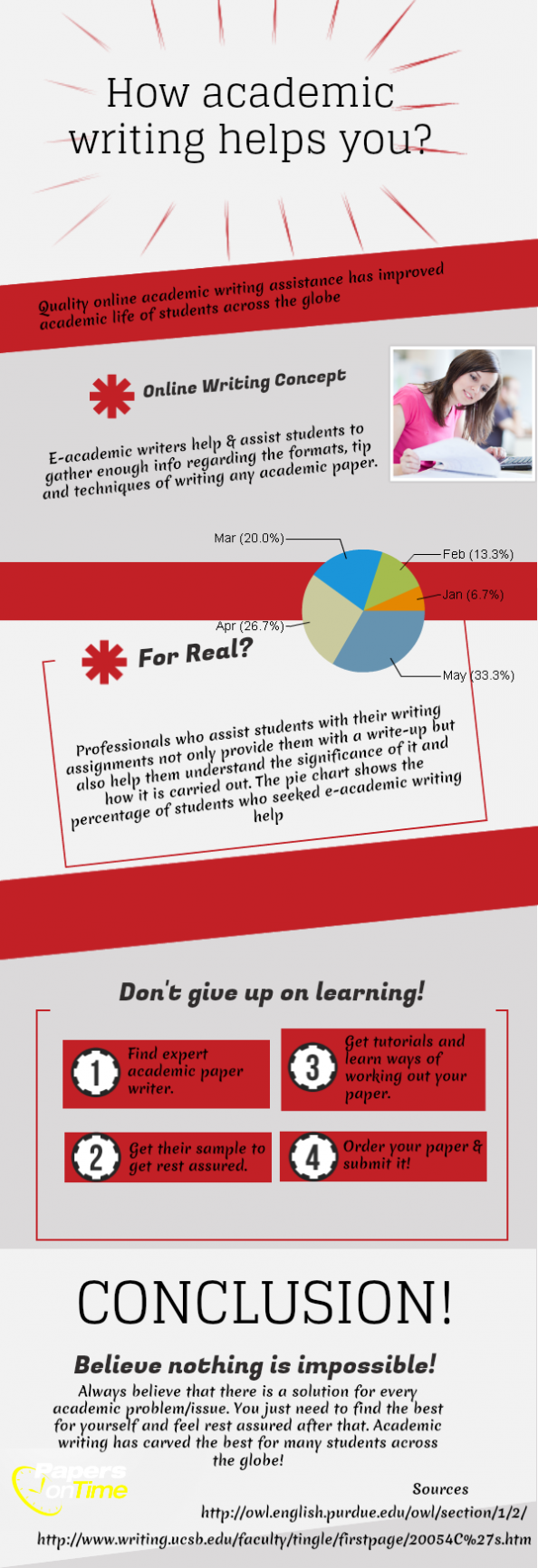 How Academic Writing Helps You? Infographic
