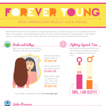 How Americans Really View Aging Infographic