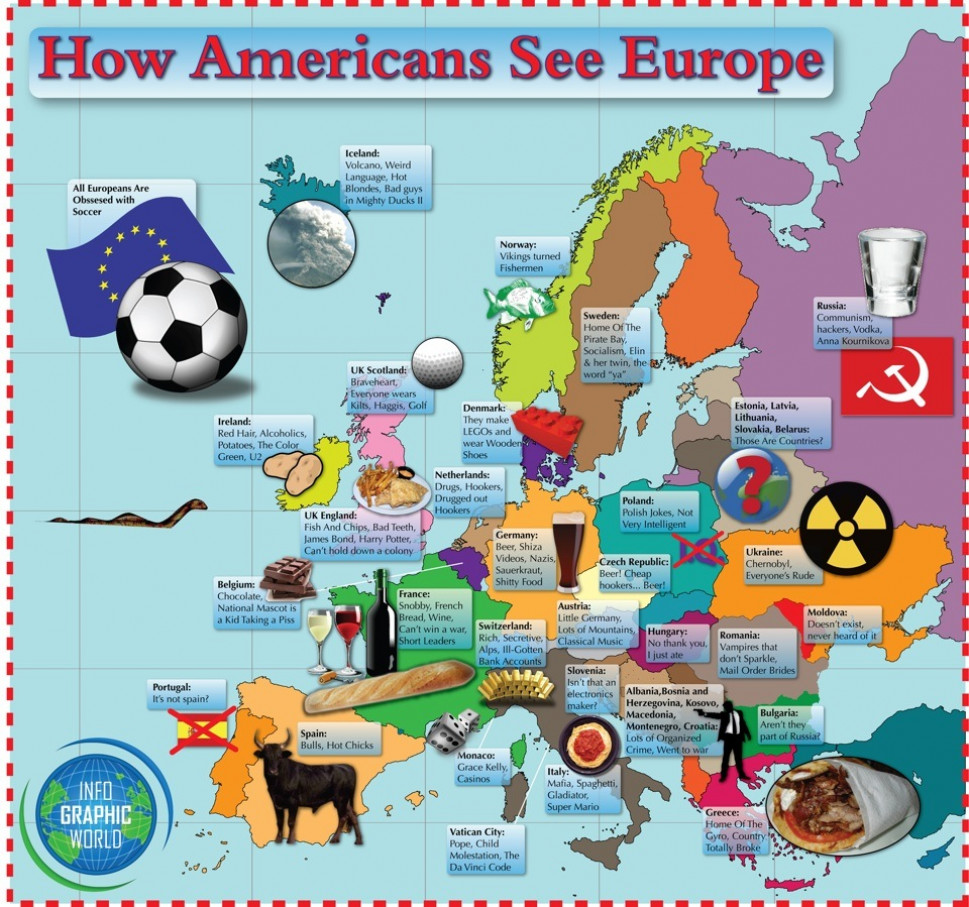 How Americans See Europe Infographic