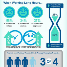 How Apartment Living Can Improve Your Work-Life Balance Infographic