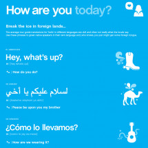 How Are You Today? Infographic