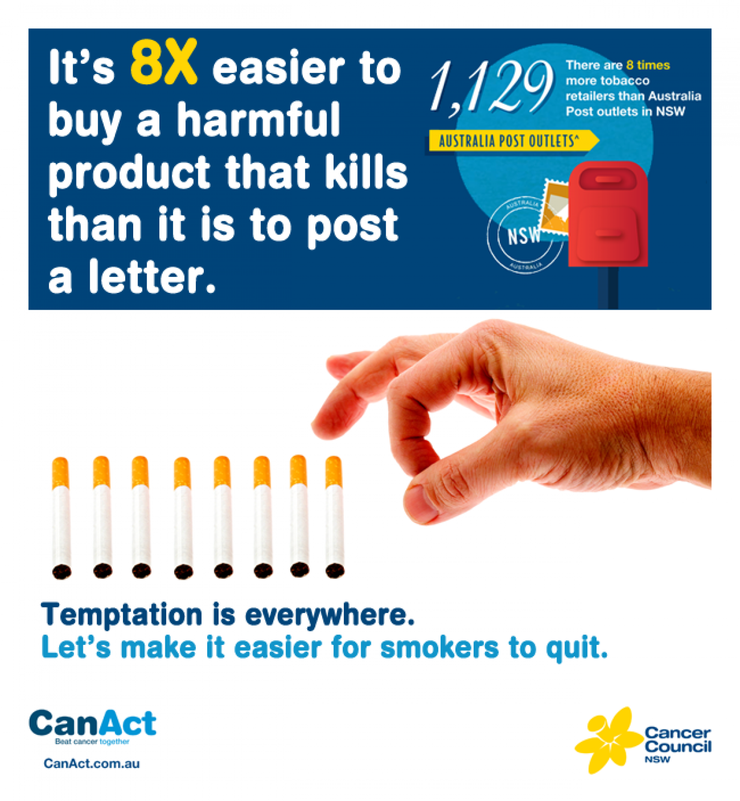 How Available Is Tobacco?  Infographic