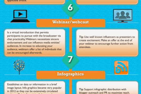 How B2B Content Marketing Can Be Helpful? Infographic