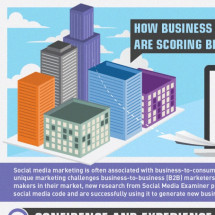 How B2B Marketers Are Scoring Big with Social Media Infographic