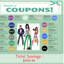 How beneficial are coupon codes for savings on online shopping Infographic
