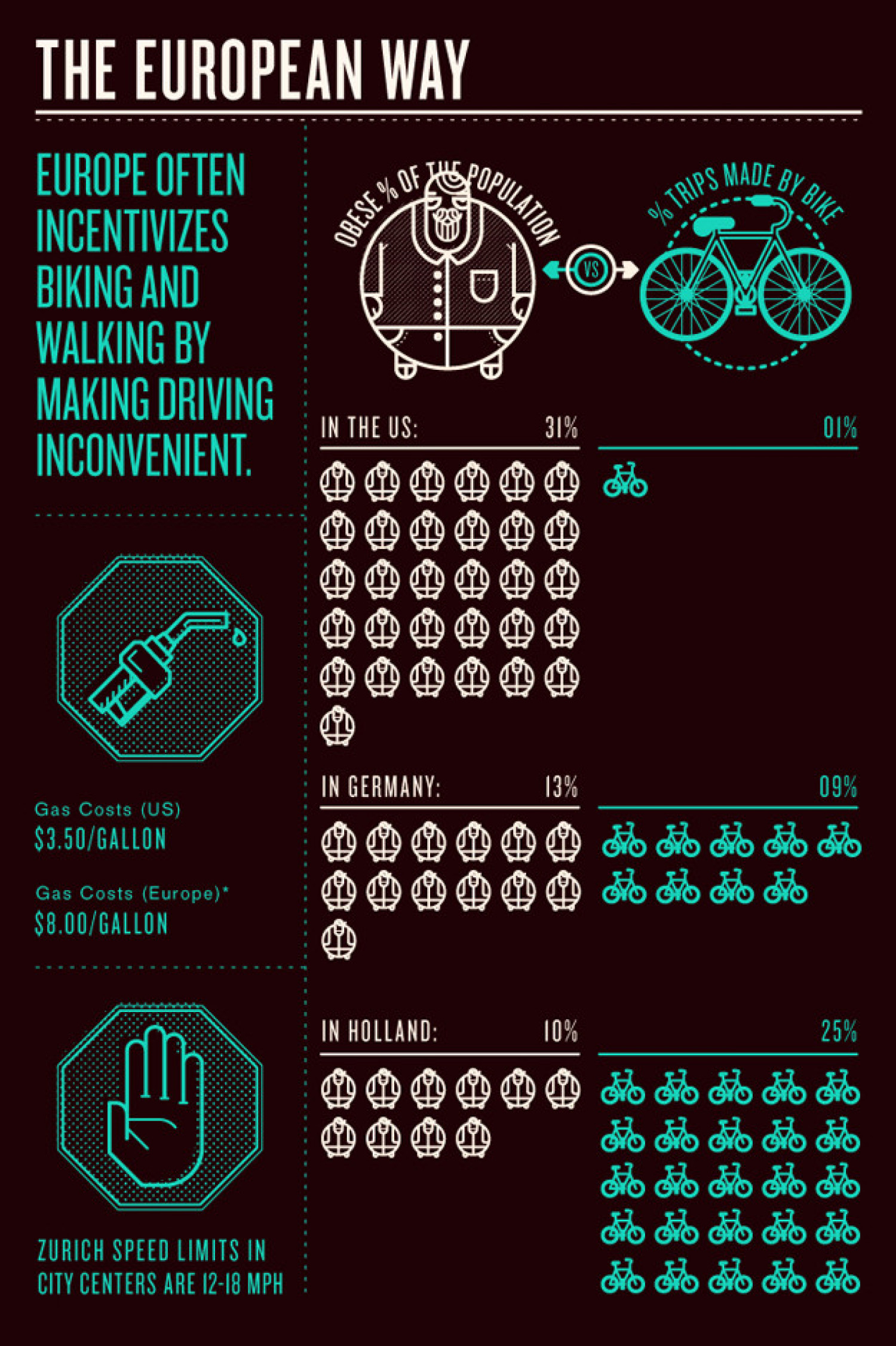 How Bikes Can Solve Our Biggest Problems Infographic