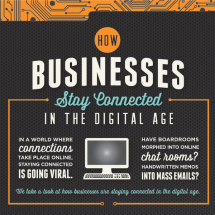 How Businesses Stay Connected in the Digital Age Infographic