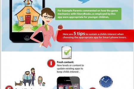How Can Apps Successfully Sustain  Child's Interest and Learning? Infographic