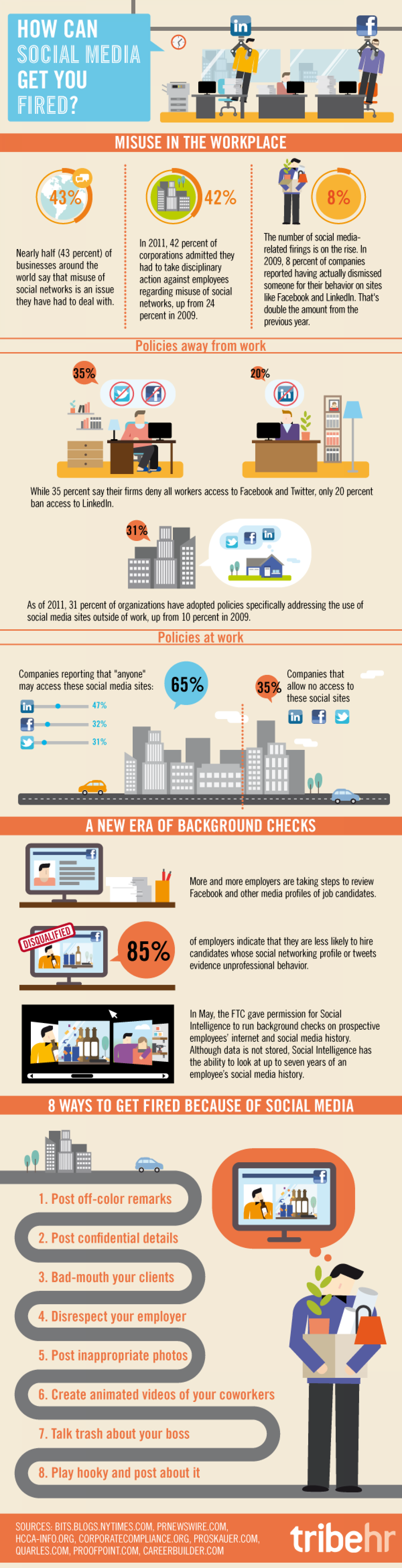 How Can Social Software Get You Fired  Infographic