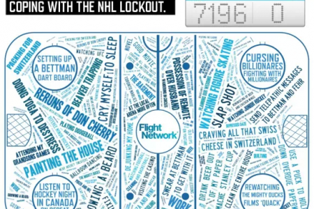 How Canadian Hockey Fans Are Coping With The NHL Lockout Infographic