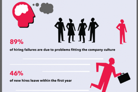 How CEOs Can Create Company Culture Infographic