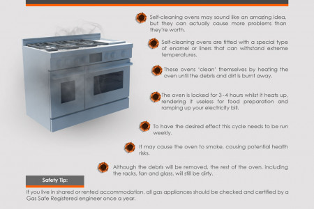 How Clean Is Your Oven? Infographic