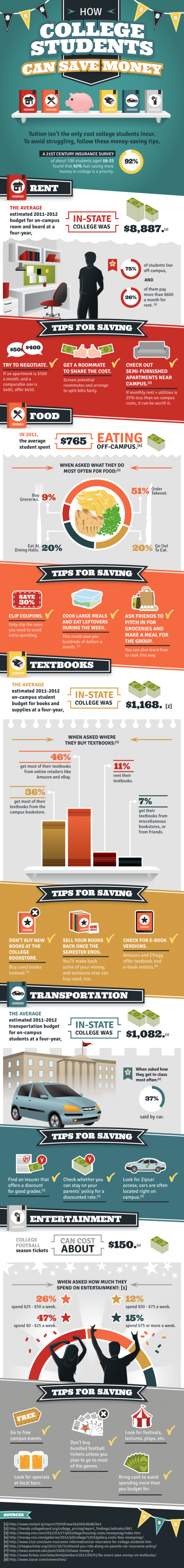 How College Students Can Save Money Infographic