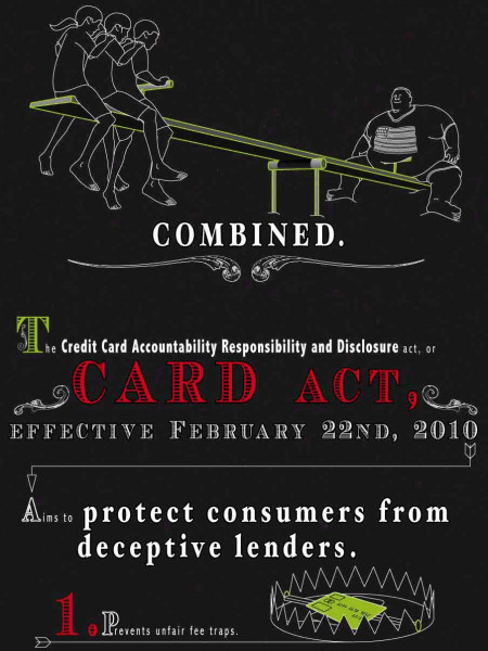 How Credit Cards are Crushing Americans Infographic
