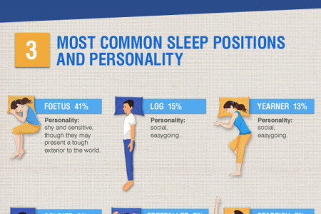 How did you sleep last night? Infographic