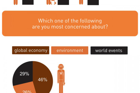 How Different Generations See Their Hopes and Dreams Infographic