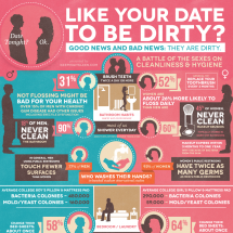 How Dirty is Your Valentine? Infographic