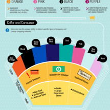 How Do Colors Affect Purchase?  Infographic