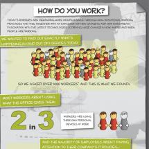 How do you work? Infographic